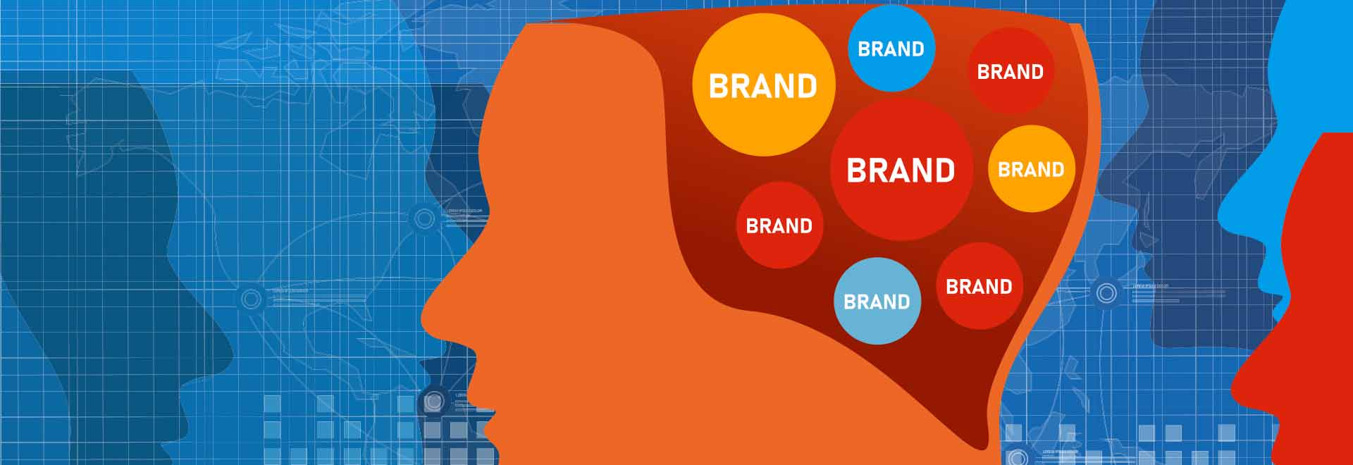 image representing brand positioning in the customer mind