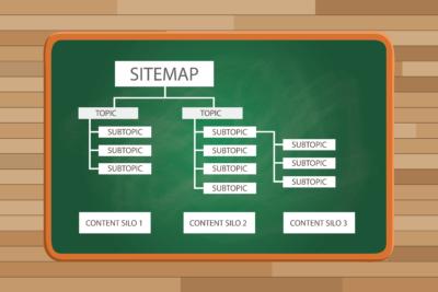 Google Core Algorithm content silos site architecture